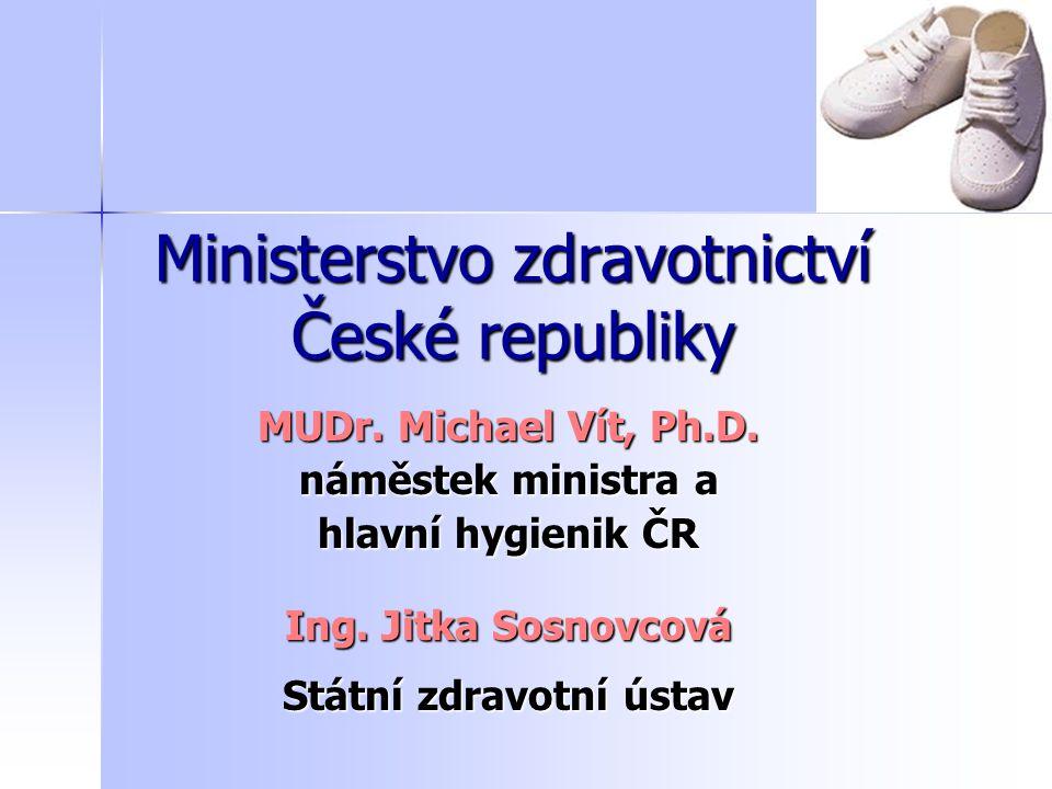 Stav dovozu dětské obuvi a její zdravotní způsobilost – právní rámec Zákon č.