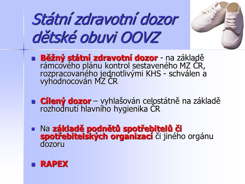 Státní zdravotní dozor dětské obuvi Obuv pro děti starší tří let Zákon č.