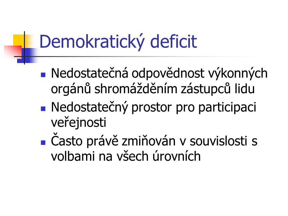Demokratický deficit Nedostatečná odpovědnost výkonných orgánů shromážděním zástupců lidu Nedostatečný prostor pro participaci veřejnosti Často právě