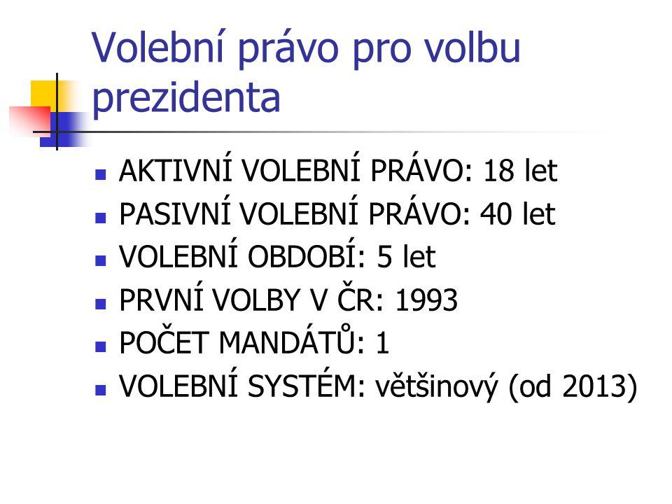 Volební právo pro volbu prezidenta AKTIVNÍ VOLEBNÍ PRÁVO: 18 let PASIVNÍ VOLEBNÍ PRÁVO: 40 let VOLEBNÍ OBDOBÍ: 5 let PRVNÍ VOLBY V ČR: 1993 POČET MANDÁTŮ: 1 VOLEBNÍ SYSTÉM: většinový (od 2013)