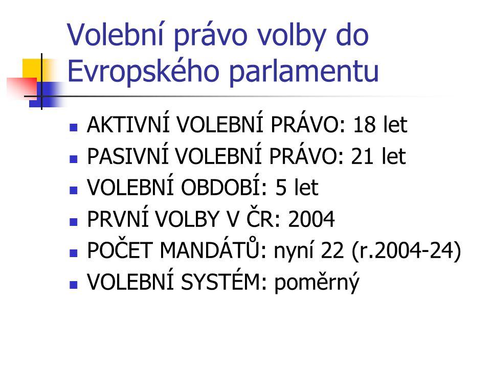 Volební právo volby do Evropského parlamentu AKTIVNÍ VOLEBNÍ PRÁVO: 18 let PASIVNÍ VOLEBNÍ PRÁVO: 21 let VOLEBNÍ OBDOBÍ: 5 let PRVNÍ VOLBY V ČR: 2004 POČET MANDÁTŮ: nyní 22 (r.2004-24) VOLEBNÍ SYSTÉM: poměrný