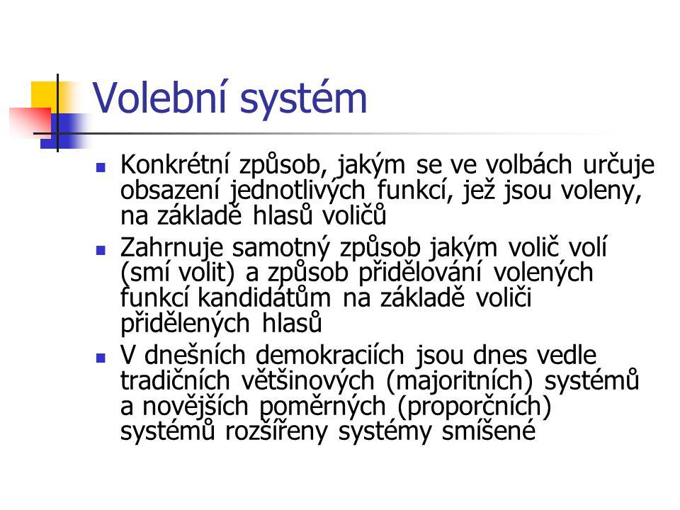 Volební systém Konkrétní způsob, jakým se ve volbách určuje obsazení jednotlivých funkcí, jež jsou voleny, na základě hlasů voličů Zahrnuje samotný způsob jakým volič volí (smí volit) a způsob přidělování volených funkcí kandidátům na základě voliči přidělených hlasů V dnešních demokraciích jsou dnes vedle tradičních většinových (majoritních) systémů a novějších poměrných (proporčních) systémů rozšířeny systémy smíšené
