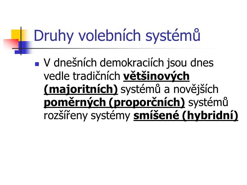 Druhy volebních systémů V dnešních demokraciích jsou dnes vedle tradičních většinových (majoritních) systémů a novějších poměrných (proporčních) systé