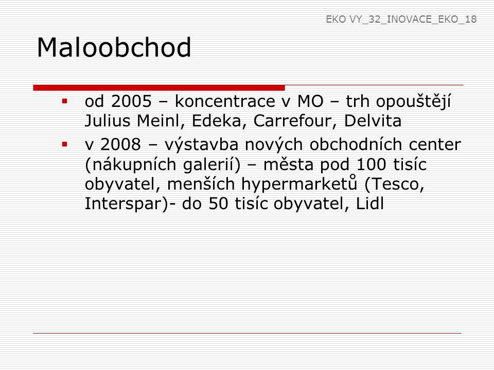 Maloobchod  od 2005 – koncentrace v MO – trh opouštějí Julius Meinl, Edeka, Carrefour, Delvita  v 2008 – výstavba nových obchodních center (nákupníc