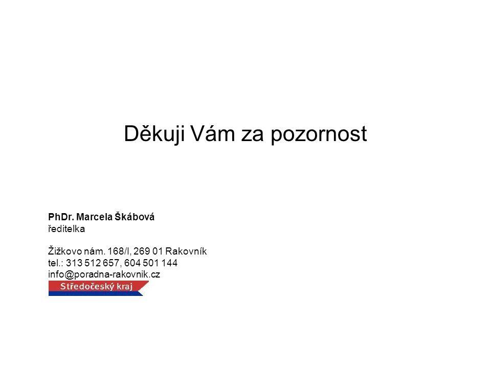 Děkuji Vám za pozornost PhDr. Marcela Škábová ředitelka Žižkovo nám. 168/I, 269 01 Rakovník tel.: 313 512 657, 604 501 144 info@poradna-rakovnik.cz