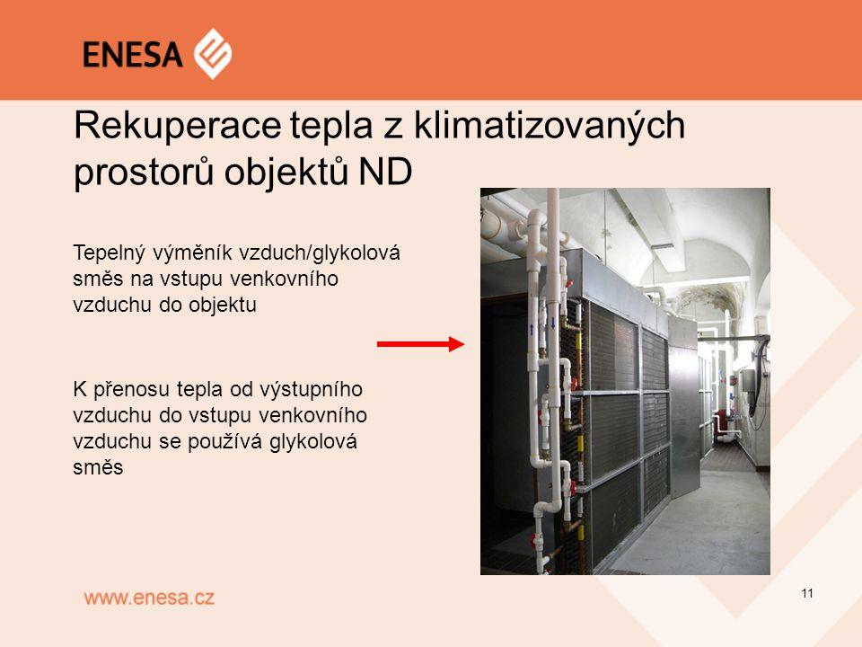 11 Rekuperace tepla z klimatizovaných prostorů objektů ND Tepelný výměník vzduch/glykolová směs na vstupu venkovního vzduchu do objektu K přenosu tepl