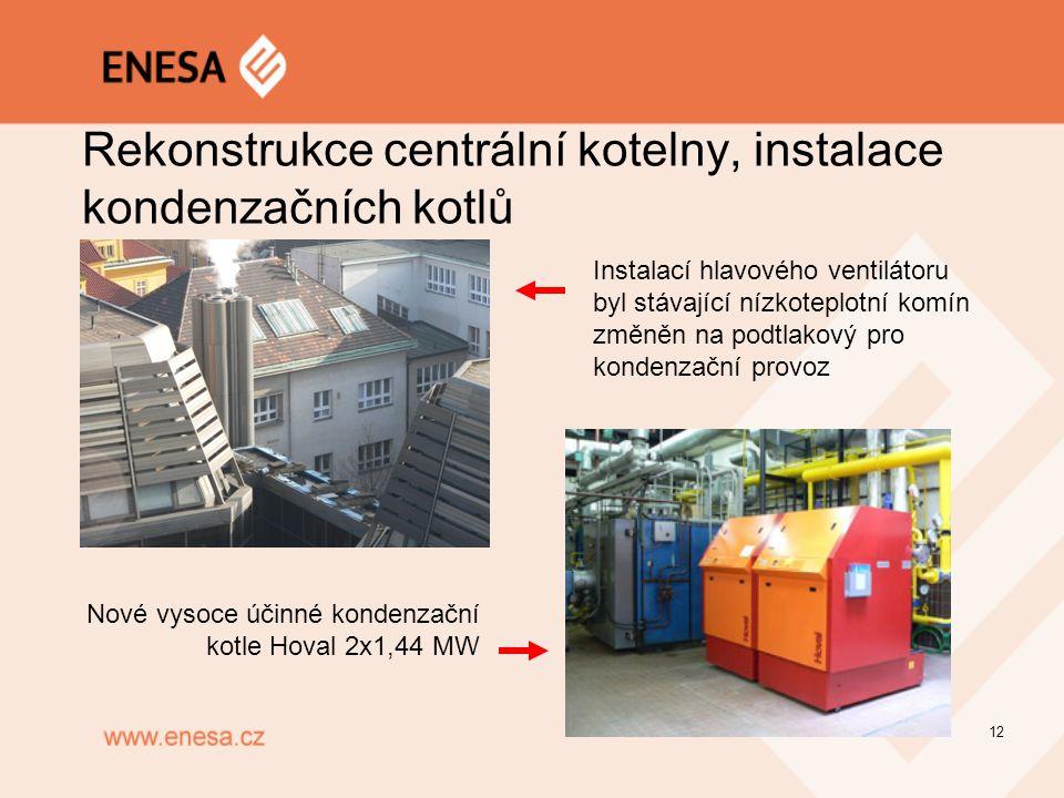 12 Rekonstrukce centrální kotelny, instalace kondenzačních kotlů Instalací hlavového ventilátoru byl stávající nízkoteplotní komín změněn na podtlakov