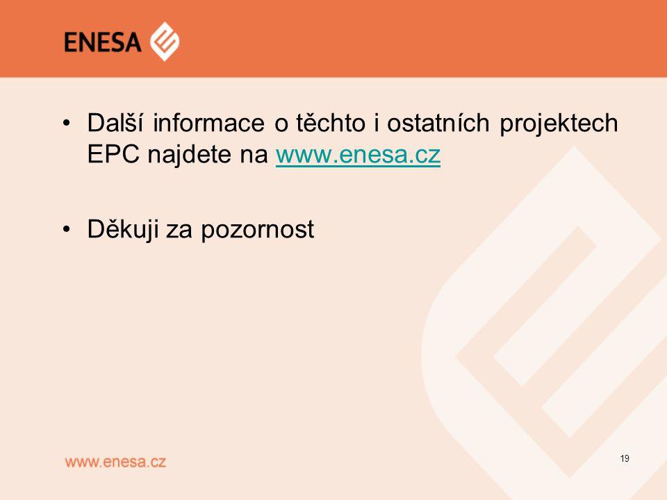 19 Další informace o těchto i ostatních projektech EPC najdete na www.enesa.czwww.enesa.cz Děkuji za pozornost