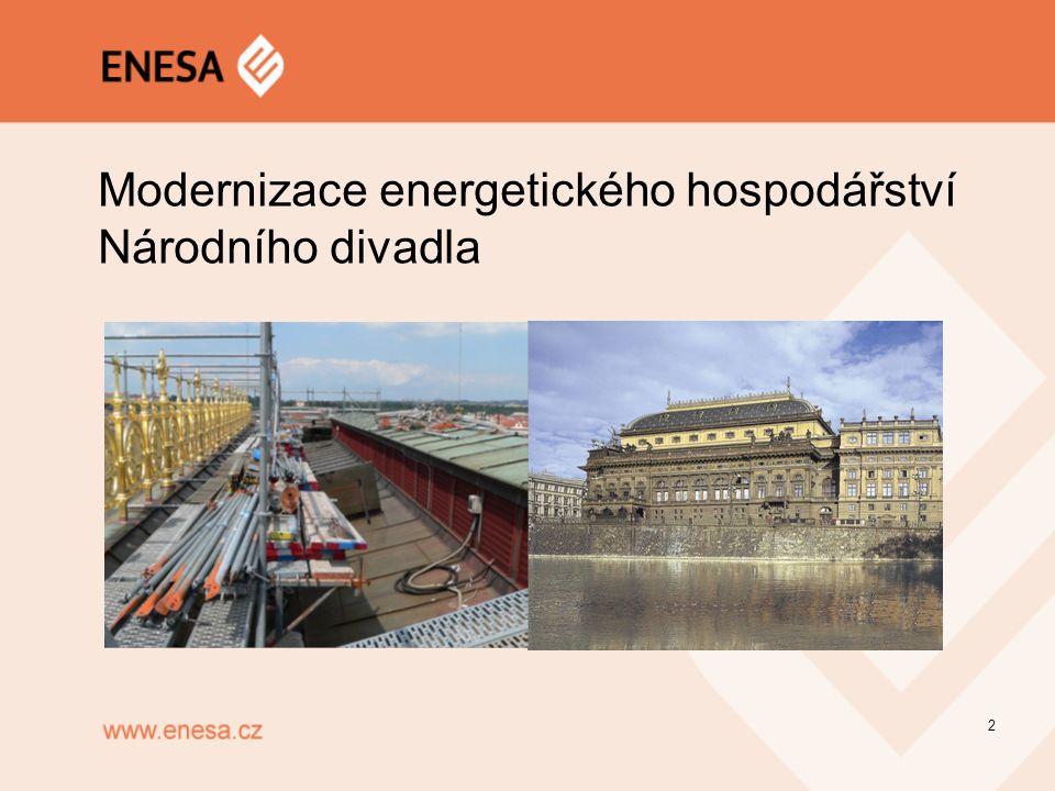 Budovy a zázemí Národního divadla Komplex budov ND tvoří 4 nadzemní budovy a podzemní technické a servisní zázemí: –Historická budova Národního divadla – postavena v 19.