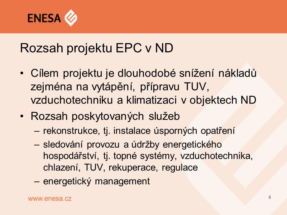 6 Rozsah projektu EPC v ND Cílem projektu je dlouhodobé snížení nákladů zejména na vytápění, přípravu TUV, vzduchotechniku a klimatizaci v objektech N