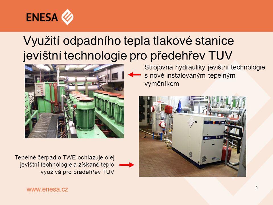 9 Využití odpadního tepla tlakové stanice jevištní technologie pro předehřev TUV Strojovna hydrauliky jevištní technologie s nově instalovaným tepelný