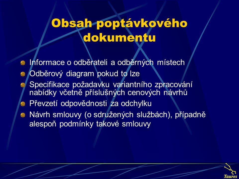Obsah poptávkového dokumentu Informace o odběrateli a odběrných místech Odběrový diagram pokud to lze Specifikace požadavku variantního zpracování nab