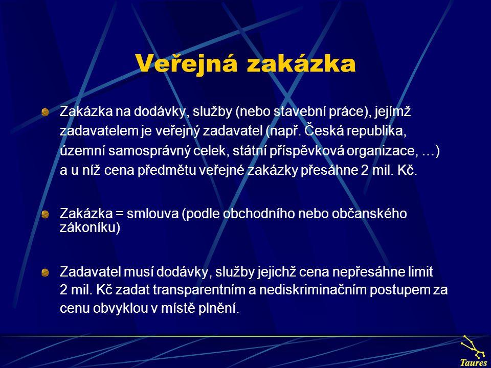 Veřejná zakázka Zakázka na dodávky, služby (nebo stavební práce), jejímž zadavatelem je veřejný zadavatel (např. Česká republika, územní samosprávný c