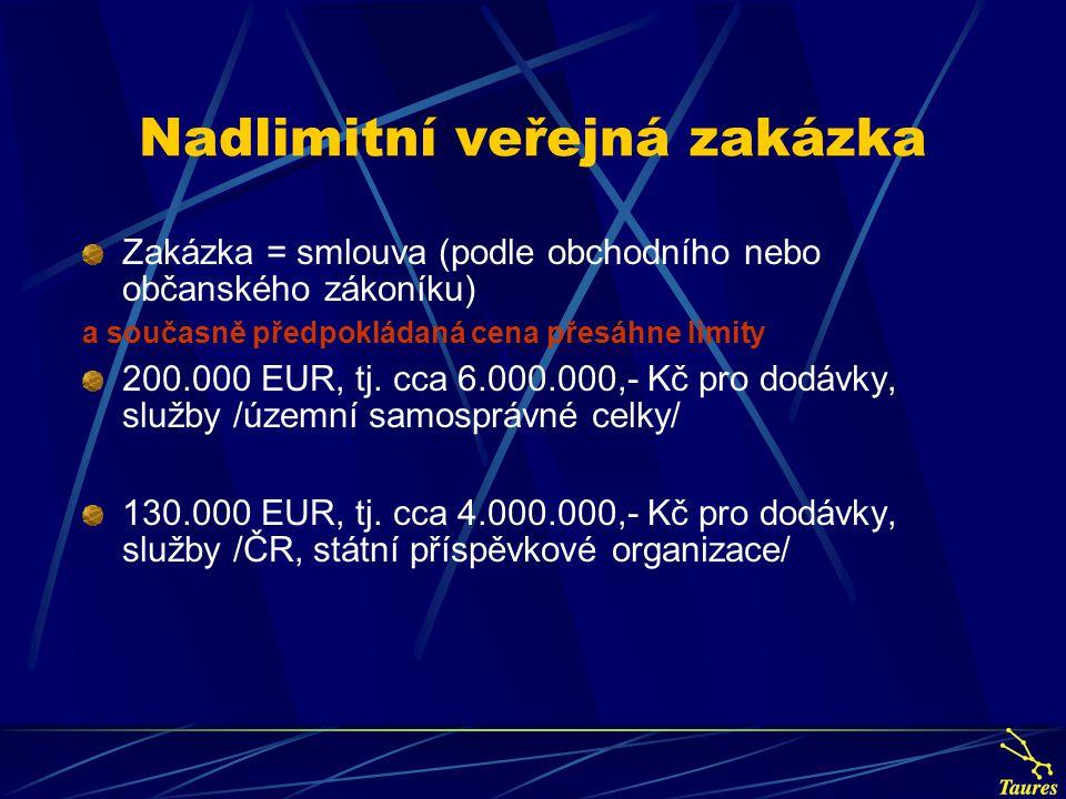 Nadlimitní veřejná zakázka Zakázka = smlouva (podle obchodního nebo občanského zákoníku) a současně předpokládaná cena přesáhne limity 200.000 EUR, tj