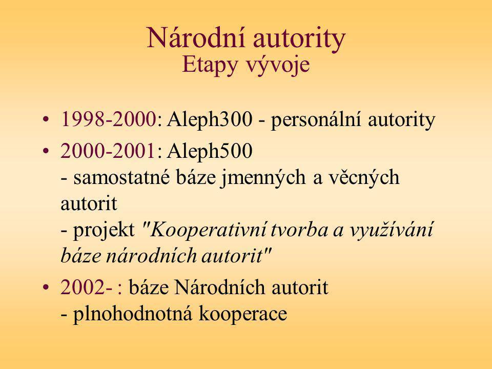 Národní autority Etapy vývoje 1998-2000: Aleph300 - personální autority 2000-2001: Aleph500 - samostatné báze jmenných a věcných autorit - projekt Kooperativní tvorba a využívání báze národních autorit 2002- : báze Národních autorit - plnohodnotná kooperace