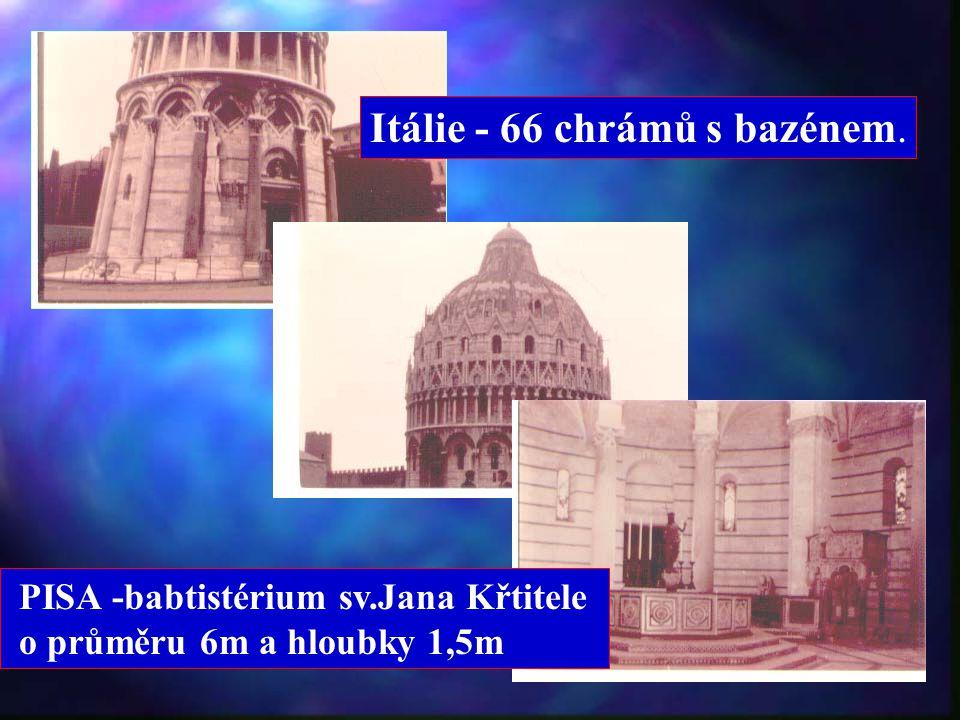 Kdy nastala změna? Jak došlo k současné praxi ? Vyobrazení Ježíšova křtu v katakombách u Říma - 4.st.