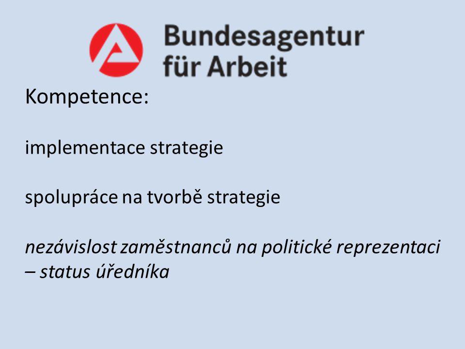 Kompetence: implementace strategie spolupráce na tvorbě strategie nezávislost zaměstnanců na politické reprezentaci – status úředníka