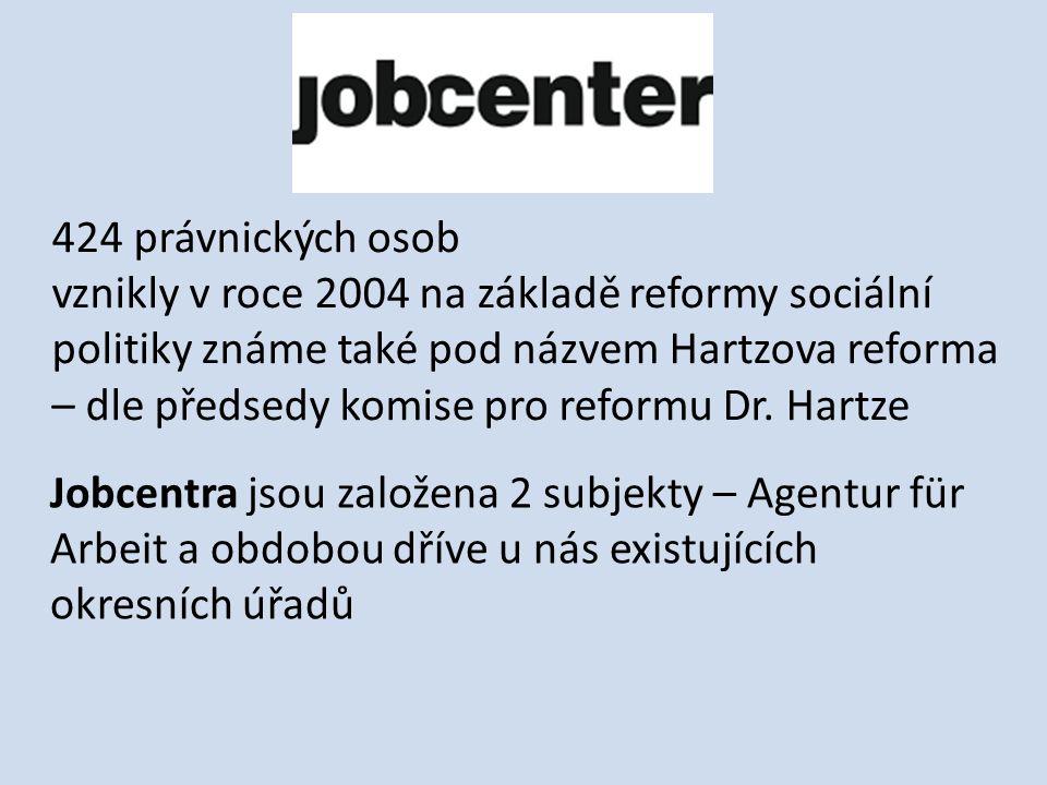 424 právnických osob vznikly v roce 2004 na základě reformy sociální politiky známe také pod názvem Hartzova reforma – dle předsedy komise pro reformu Dr.