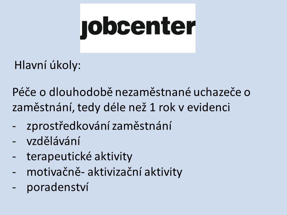 Hlavní úkoly: Péče o dlouhodobě nezaměstnané uchazeče o zaměstnání, tedy déle než 1 rok v evidenci -zprostředkování zaměstnání -vzdělávání -terapeutické aktivity -motivačně- aktivizační aktivity -poradenství