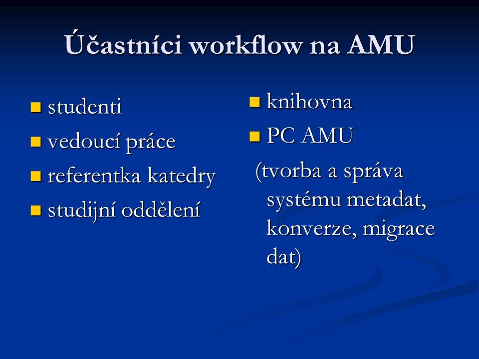 Účastníci workflow na AMU studenti studenti vedoucí práce vedoucí práce referentka katedry referentka katedry studijní oddělení studijní oddělení knihovna PC AMU (tvorba a správa systému metadat, konverze, migrace dat)