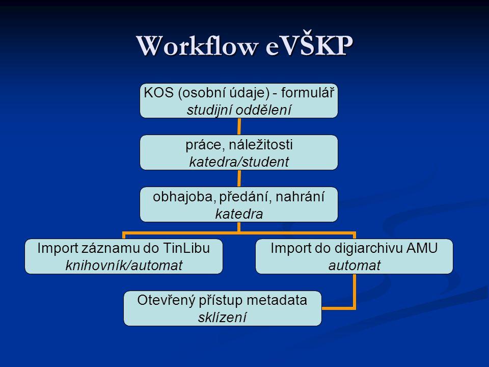 Workflow eVŠKP KOS (osobní údaje) - formulář studijní oddělení práce, náležitosti katedra/student obhajoba, předání, nahrání katedra Import záznamu do TinLibu knihovník/automat Import do digiarchivu AMU automat Otevřený přístup metadata sklízení