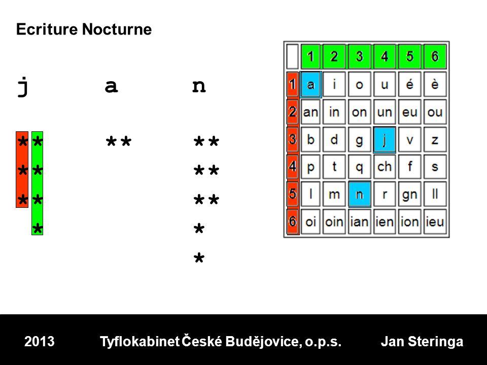Systém psaní Ecriture Nocturne nebyl nikdy v boji používán a byl odsouzen k zapomnění jako slepá ulička.