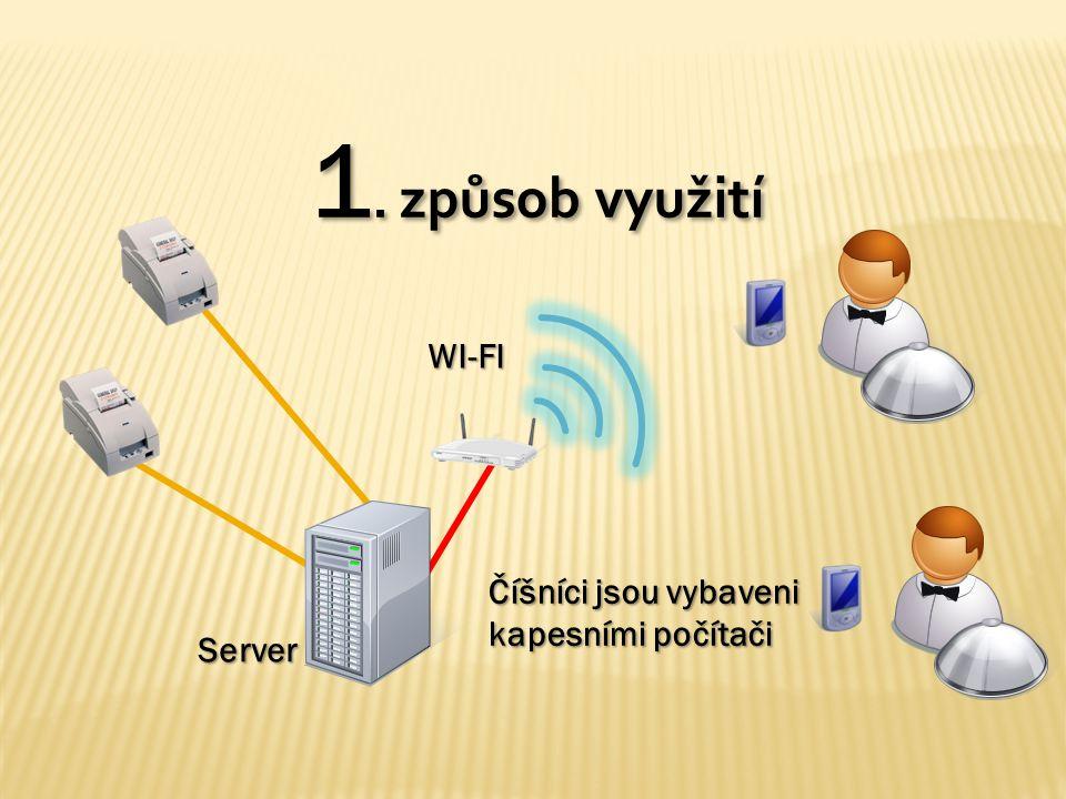 1. způsob využití WI-FI Číšníci jsou vybaveni kapesními počítači Server