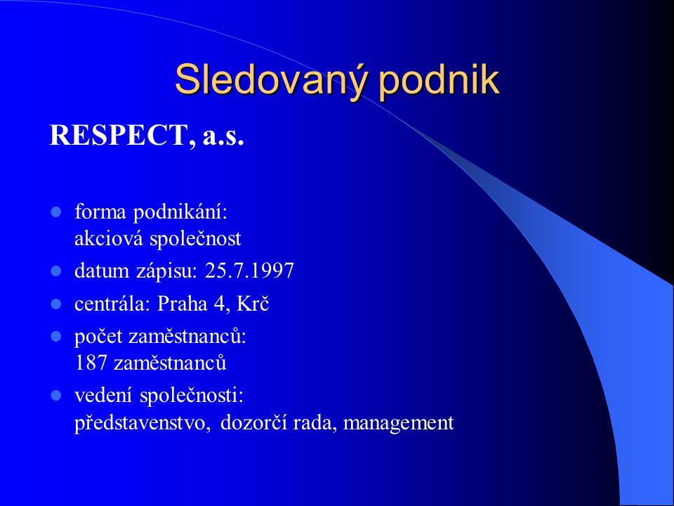 Problémová oblast sledovaného podniku Na DP budu pracovat s managementem pobočky v Českých Budějovicích pro oblast Jižní Čechy, kde během posledních 2 let významně klesl tržní podíl.
