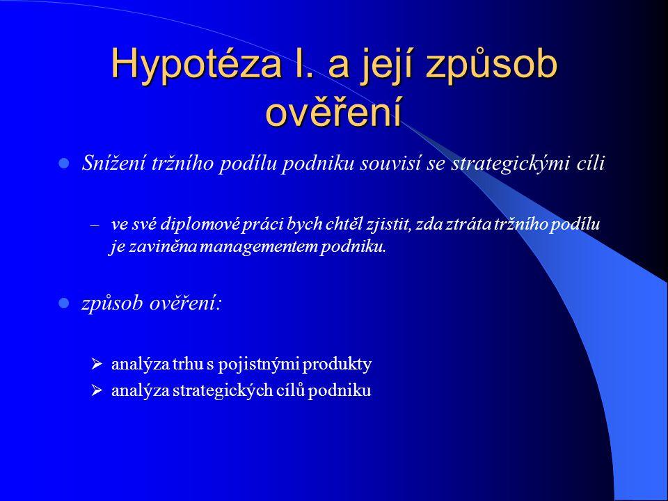 Hypotéza II.