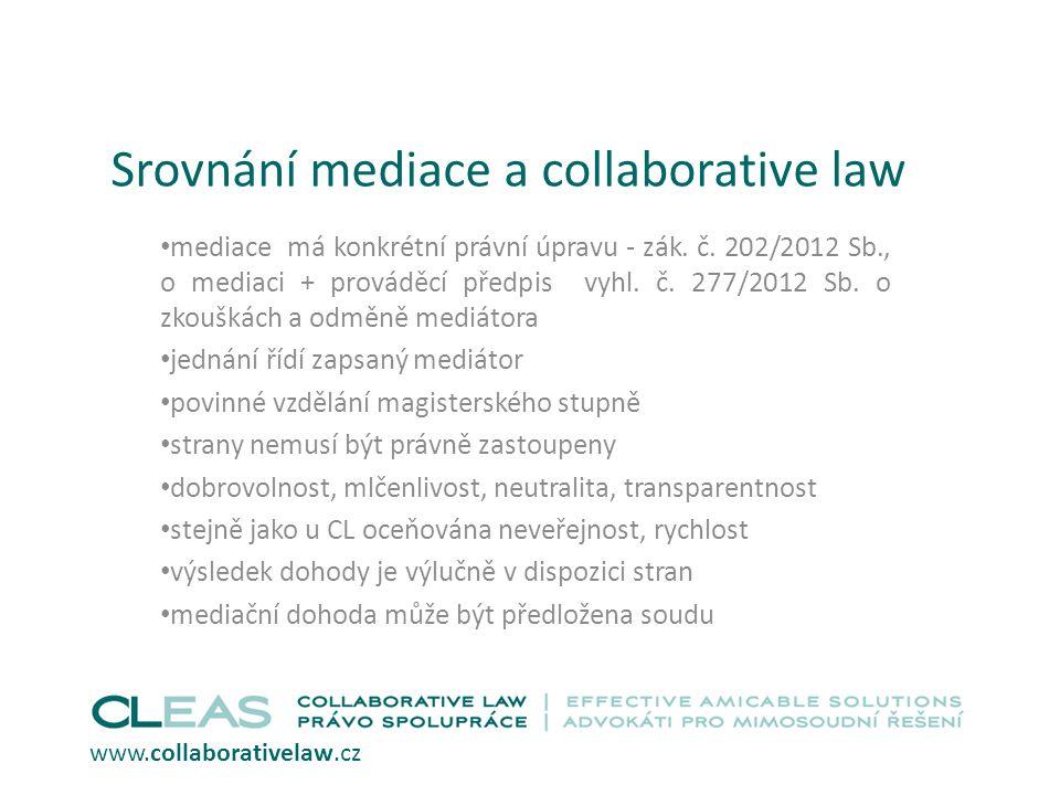 Srovnání mediace a collaborative law mediace má konkrétní právní úpravu - zák. č. 202/2012 Sb., o mediaci + prováděcí předpis vyhl. č. 277/2012 Sb. o