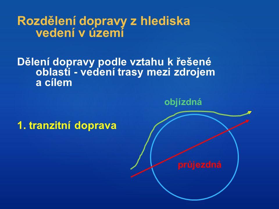 Rozdělení dopravy z hlediska vedení v území Dělení dopravy podle vztahu k řešené oblasti - vedení trasy mezi zdrojem a cílem 1. tranzitní doprava průj
