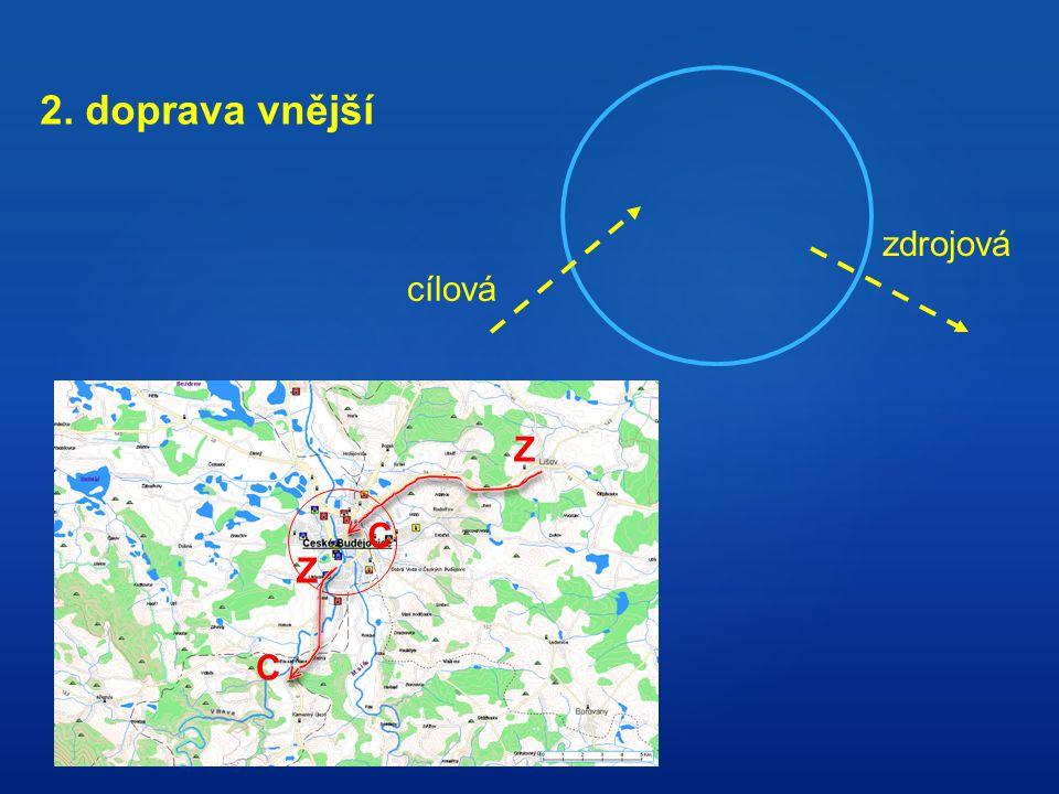 2. doprava vnější cílová zdrojová C C Z Z
