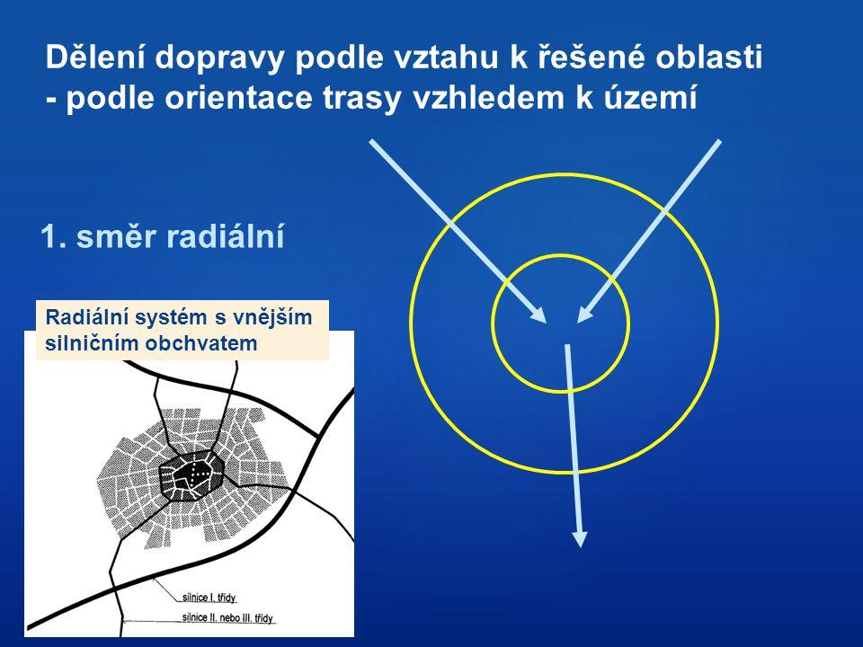 1. směr radiální Dělení dopravy podle vztahu k řešené oblasti - podle orientace trasy vzhledem k území Radiální systém s vnějším silničním obchvatem