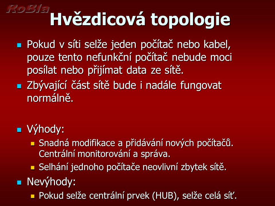 Hvězdicová topologie Hvězdicová topologie Pokud v síti selže jeden počítač nebo kabel, pouze tento nefunkční počítač nebude moci posílat nebo přijímat data ze sítě.