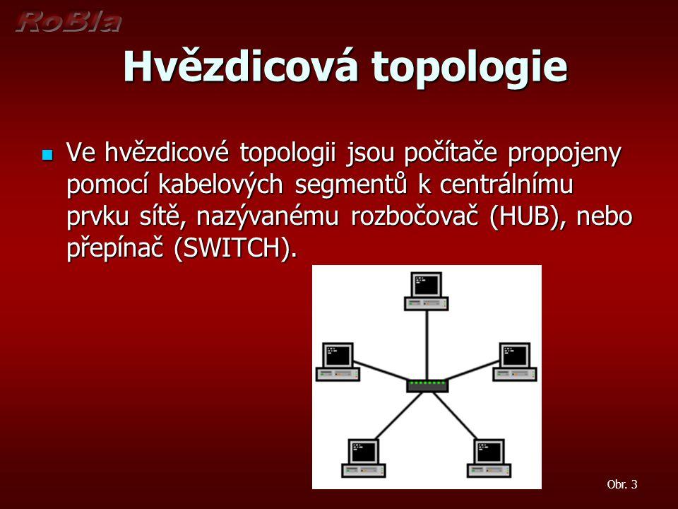 Hvězdicová topologie Hvězdicová topologie Ve hvězdicové topologii jsou počítače propojeny pomocí kabelových segmentů k centrálnímu prvku sítě, nazývanému rozbočovač (HUB), nebo přepínač (SWITCH).