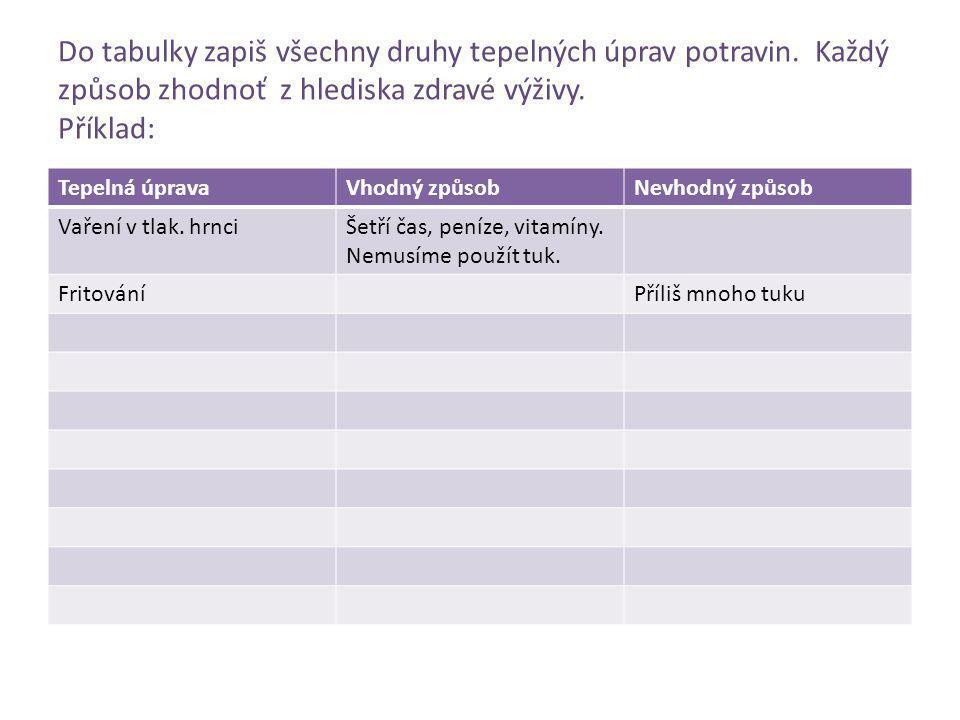 Do tabulky zapiš všechny druhy tepelných úprav potravin. Každý způsob zhodnoť z hlediska zdravé výživy. Příklad: Tepelná úpravaVhodný způsobNevhodný z