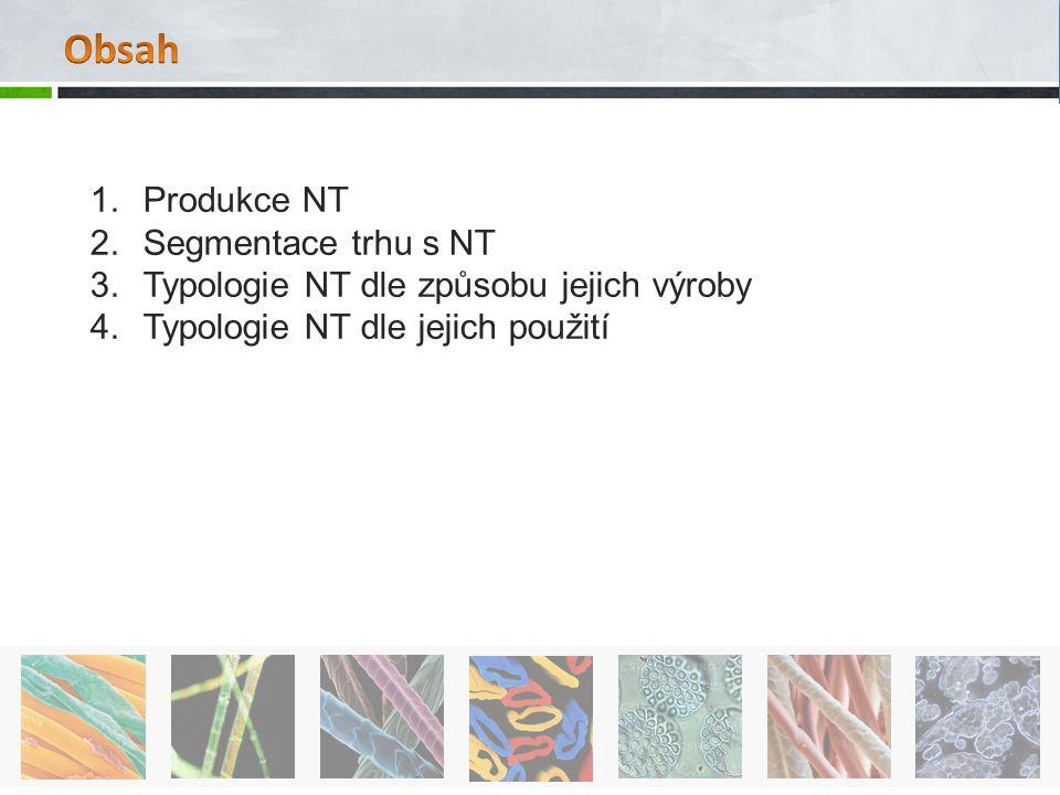 1.Produkce NT 2.Segmentace trhu s NT 3.Typologie NT dle způsobu jejich výroby 4.Typologie NT dle jejich použití