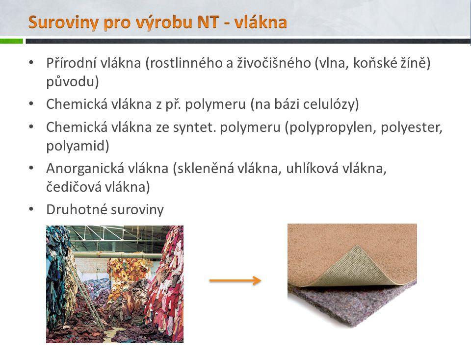 Přírodní vlákna (rostlinného a živočišného (vlna, koňské žíně) původu) Chemická vlákna z př.