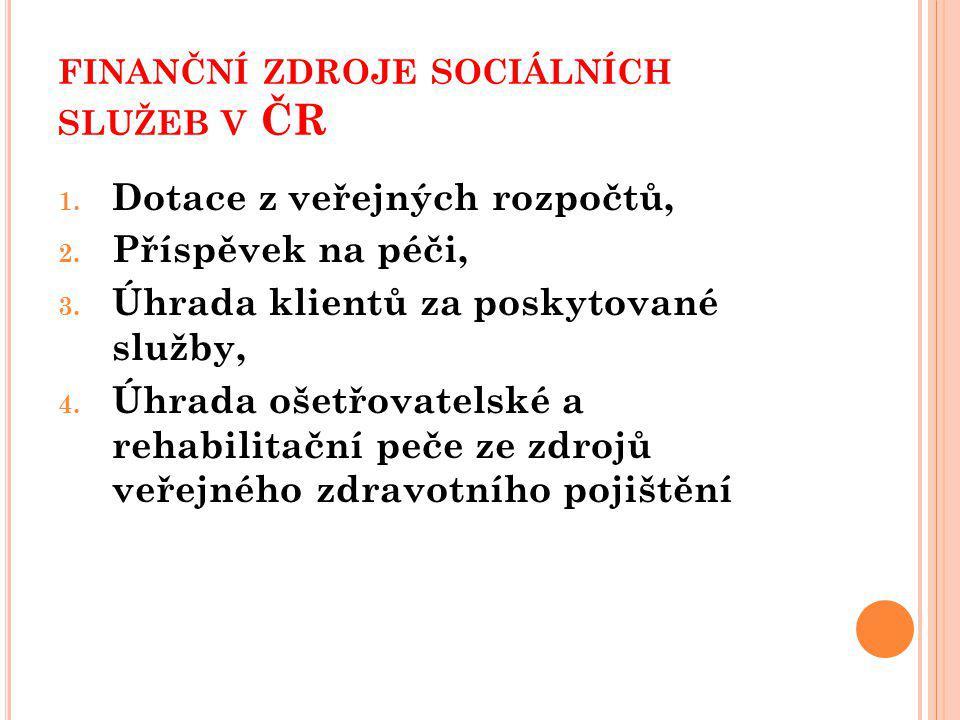 FINANČNÍ ZDROJE SOCIÁLNÍCH SLUŽEB V ČR 1.Dotace z veřejných rozpočtů, 2.