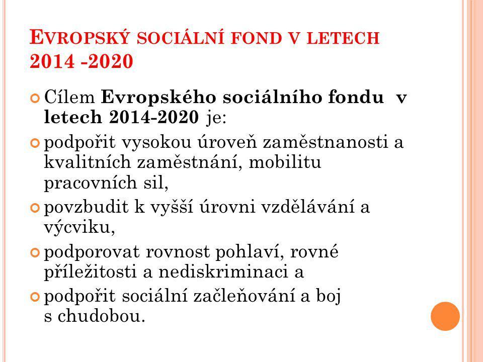 E VROPSKÝ SOCIÁLNÍ FOND V LETECH 2014 -2020 Cílem Evropského sociálního fondu v letech 2014-2020 je: podpořit vysokou úroveň zaměstnanosti a kvalitních zaměstnání, mobilitu pracovních sil, povzbudit k vyšší úrovni vzdělávání a výcviku, podporovat rovnost pohlaví, rovné příležitosti a nediskriminaci a podpořit sociální začleňování a boj s chudobou.
