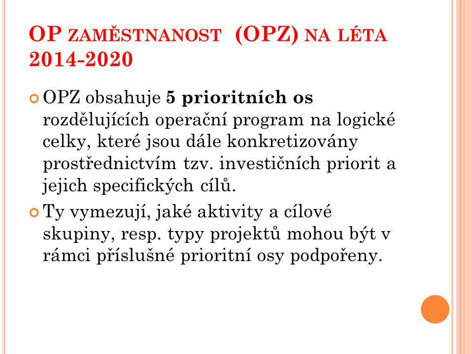 OP ZAMĚSTNANOST (OPZ) NA LÉTA 2014-2020 OPZ obsahuje 5 prioritních os rozdělujících operační program na logické celky, které jsou dále konkretizovány prostřednictvím tzv.
