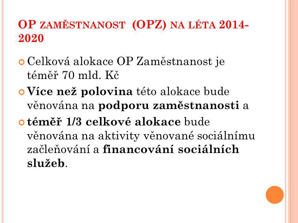 OP ZAMĚSTNANOST (OPZ) NA LÉTA 2014- 2020 Celková alokace OP Zaměstnanost je téměř 70 mld.