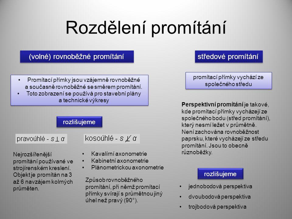 Rozdělení promítání (volné) rovnoběžné promítání středové promítání rozlišujeme promítací přímky vychází ze společného středu jednobodová perspektiva