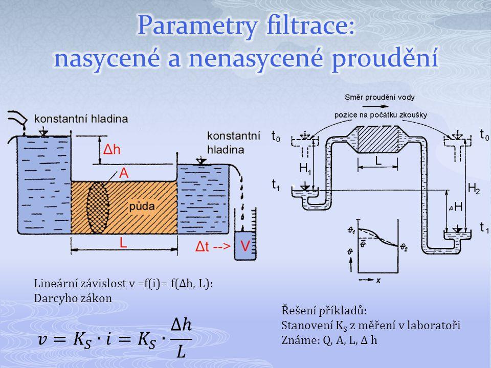 Lineární závislost v =f(i)= f(Δh, L): Darcyho zákon