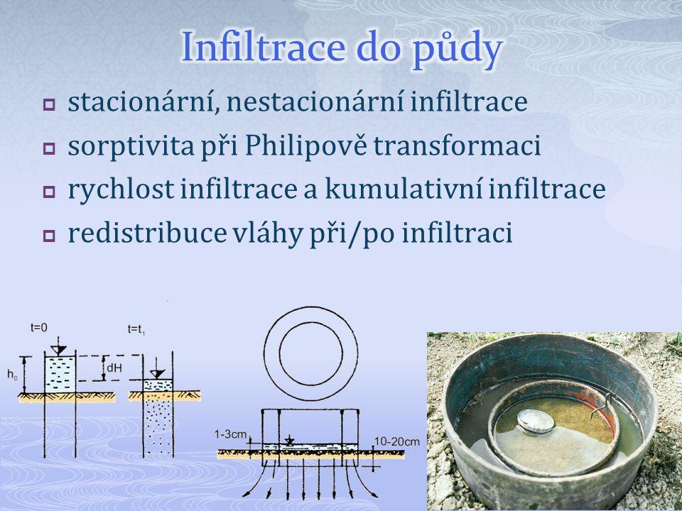  stacionární, nestacionární infiltrace  sorptivita při Philipově transformaci  rychlost infiltrace a kumulativní infiltrace  redistribuce vláhy př