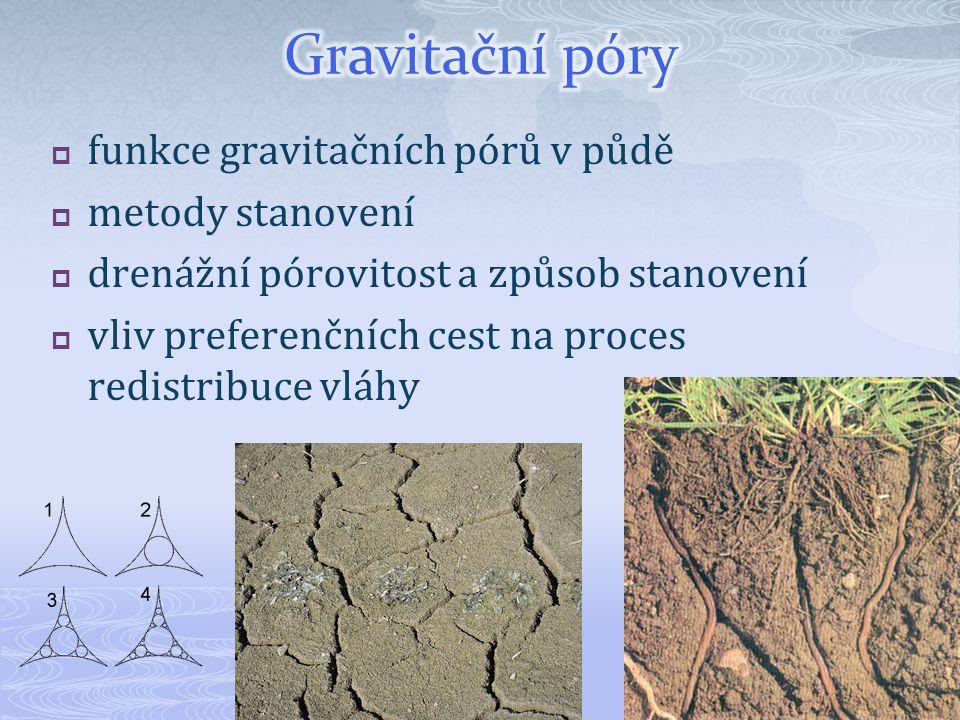  funkce gravitačních pórů v půdě  metody stanovení  drenážní pórovitost a způsob stanovení  vliv preferenčních cest na proces redistribuce vláhy