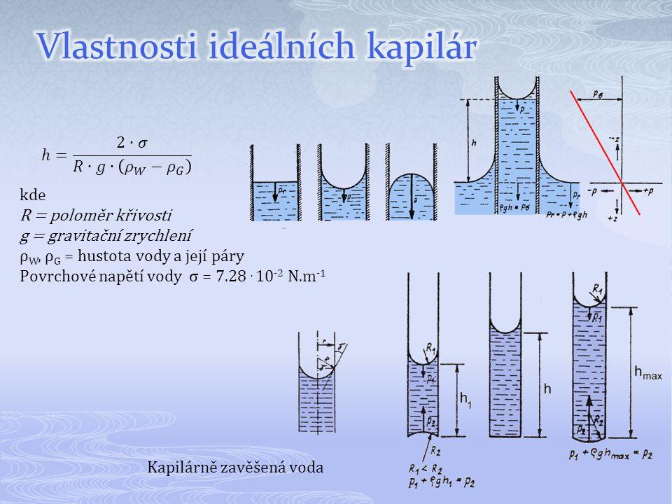 kde R = poloměr křivosti g = gravitační zrychlení ρ W, ρ G = hustota vody a její páry Povrchové napětí vody σ = 7.28. 10 -2 N.m -1 Kapilárně zavěšená