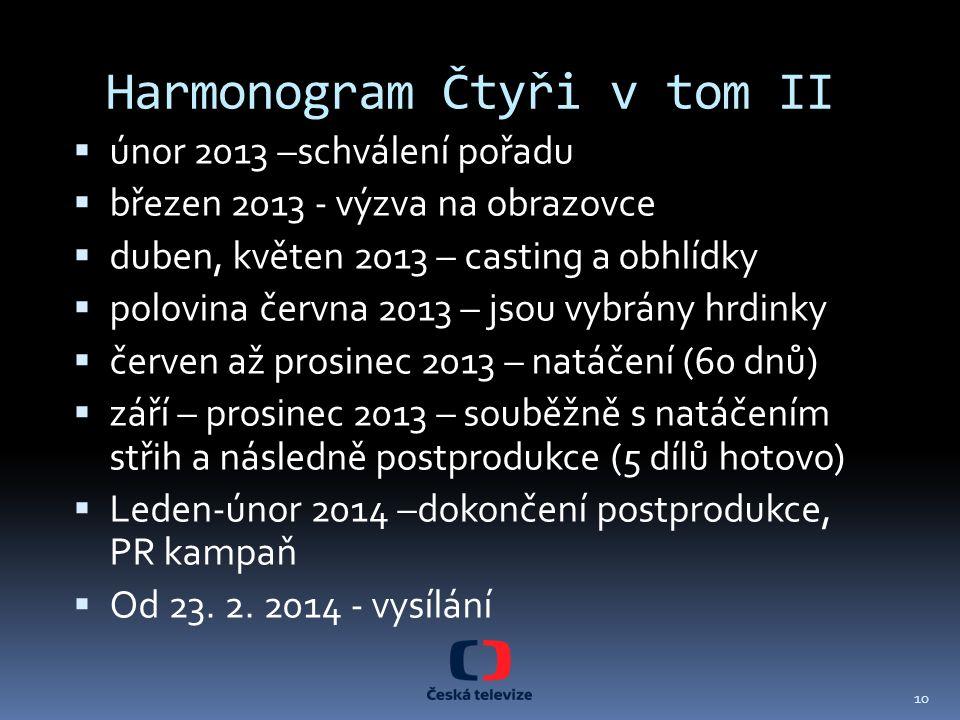 Harmonogram Čtyři v tom II  únor 2013 –schválení pořadu  březen 2013 - výzva na obrazovce  duben, květen 2013 – casting a obhlídky  polovina červn