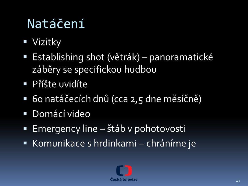 Natáčení  Vizitky  Establishing shot (větrák) – panoramatické záběry se specifickou hudbou  Příšte uvidíte  60 natáčecích dnů (cca 2,5 dne měsíčně
