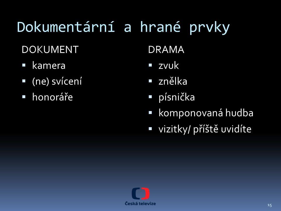 Dokumentární a hrané prvky DOKUMENT  kamera  (ne) svícení  honoráře DRAMA  zvuk  znělka  písnička  komponovaná hudba  vizitky/ příště uvidíte